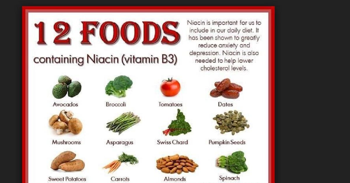 Good Cholesterol Foods